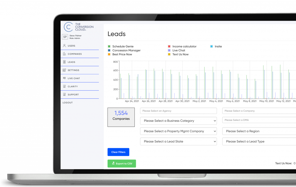 The Cloud Conversion Lead Generation Software Dashboard