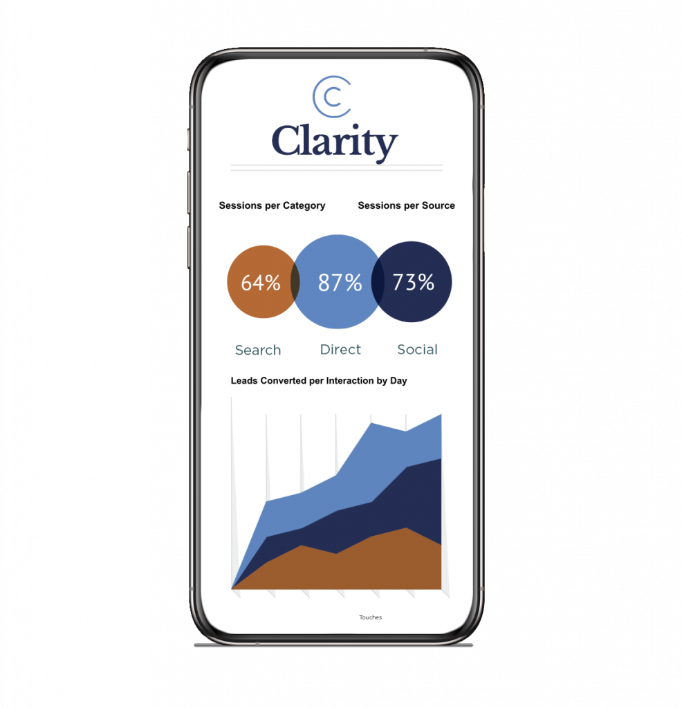Clarity Attribution Reporting Module