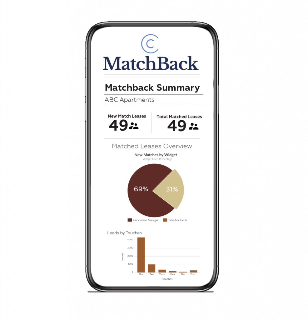 MatchBack module Match Back